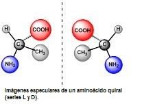 molécula quiral