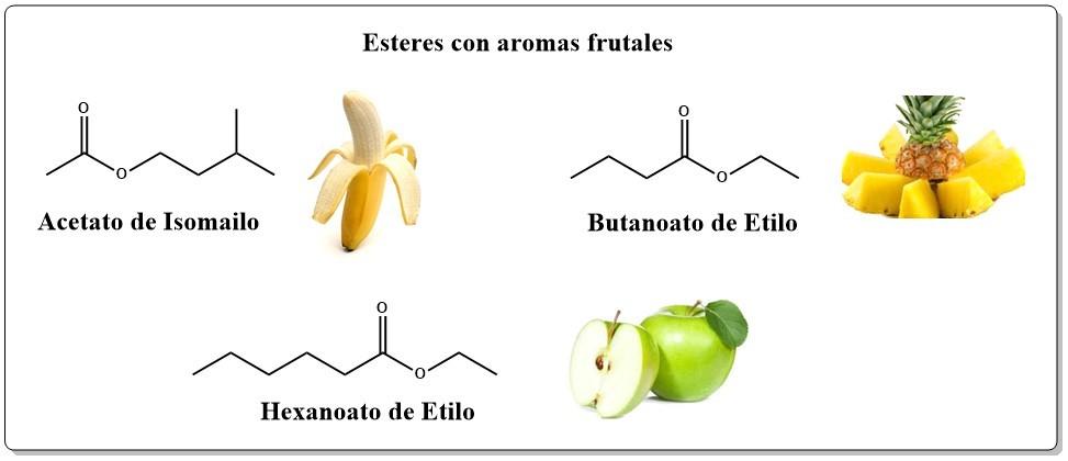 esteres-frutales